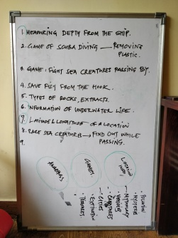Brainstorming